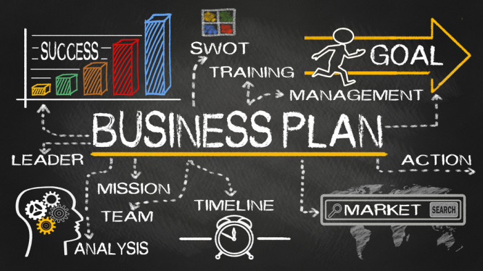 Business Plan in Dubai