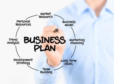Business Plans Consultants in Dubai