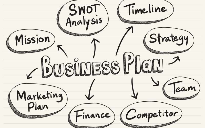 11 Best Freelance Business Plan Consultants for Hire in June