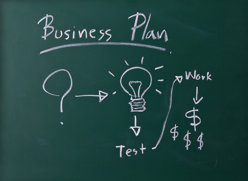 Best Business Plans Writing Service in Dubai, UAE